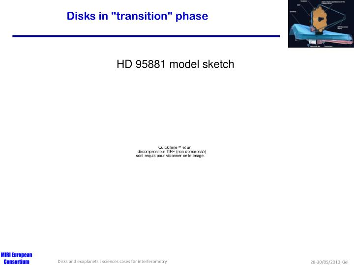 "Disks in ""transition"" phase"