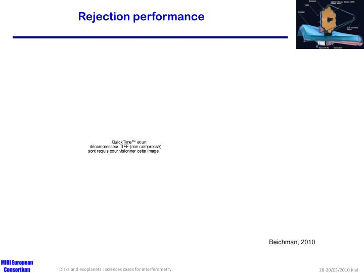 Rejection performance
