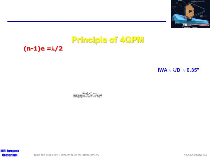 Principle of 4QPM