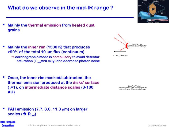 What do we observe in the mid-IR range ?
