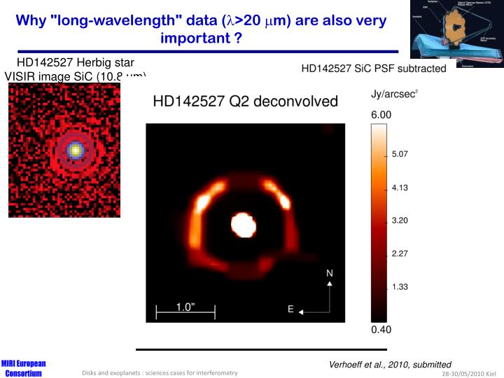 "Why ""long-wavelength"" data ("