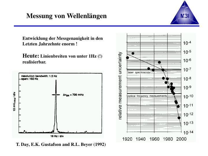 Messung von Wellenlängen