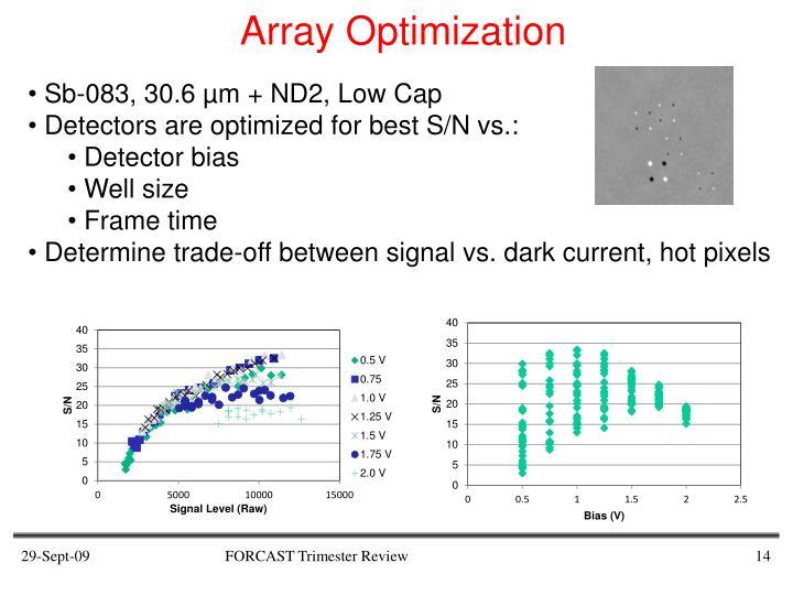 Array Optimization