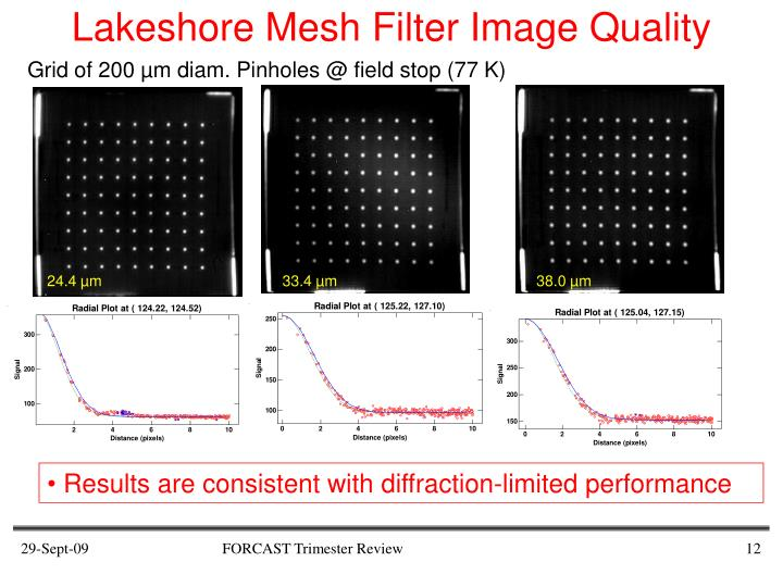 Lakeshore Mesh Filter Image Quality