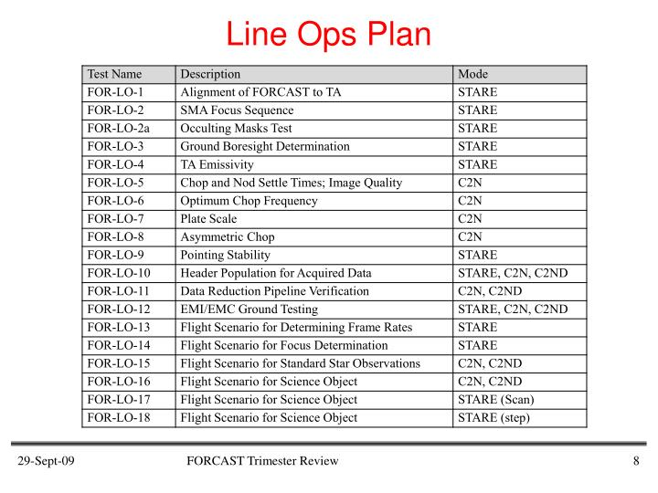 Line Ops Plan