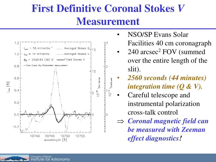 First Definitive Coronal Stokes