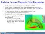 tools for coronal magnetic field diagnostics