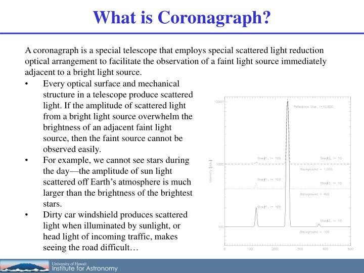 What is Coronagraph?