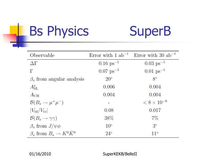 Bs Physics          SuperB
