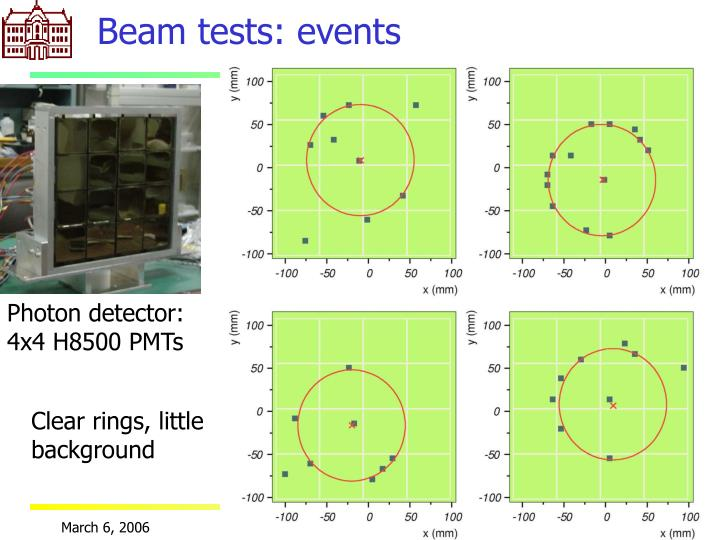 Beam tests: events
