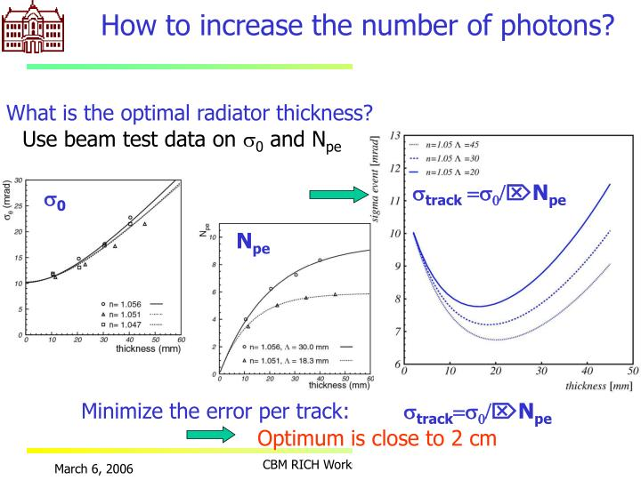 How to increase the number of photons?