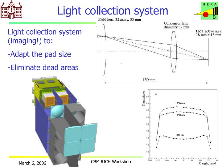 Light collection system