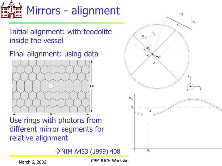 Mirrors - alignment