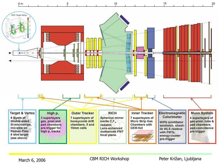 The HERA-B Detector