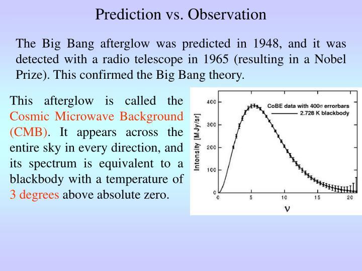 Prediction vs. Observation