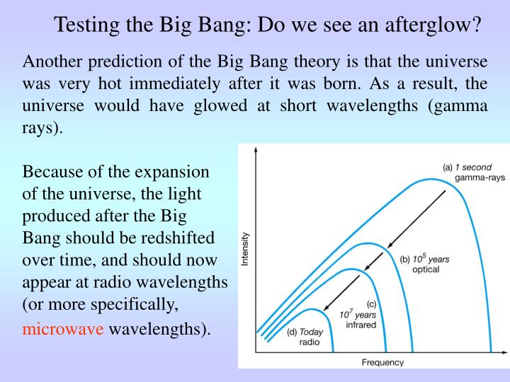 Testing the Big Bang: Do we see an afterglow?