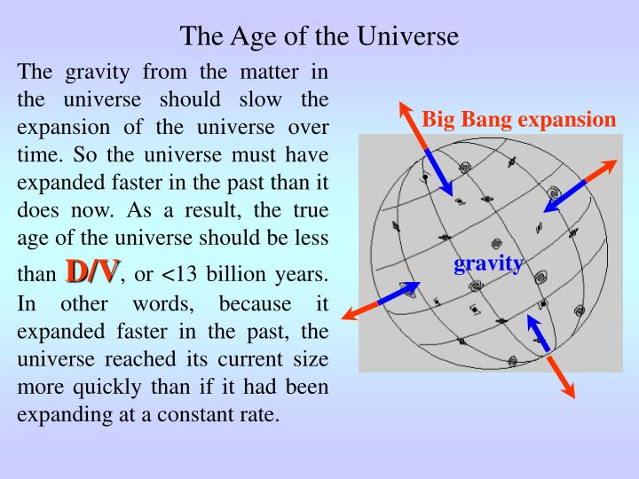 The Age of the Universe