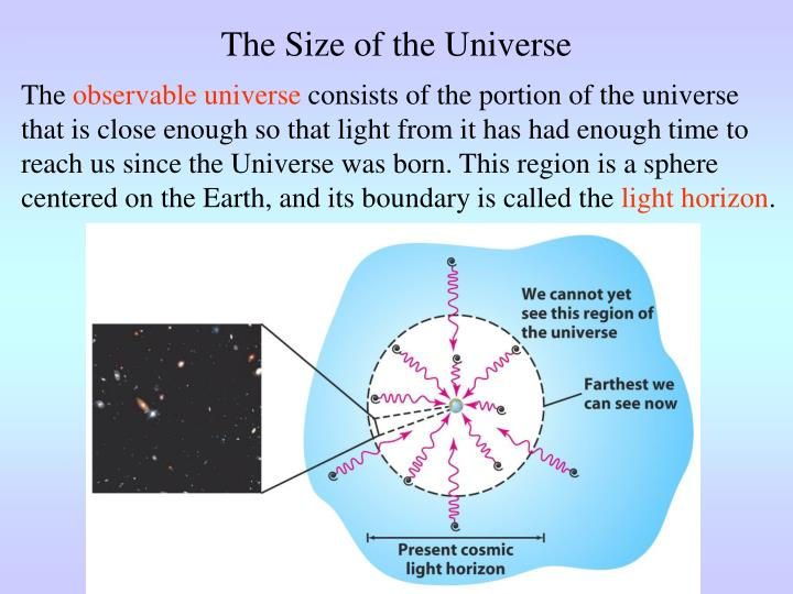 The Size of the Universe