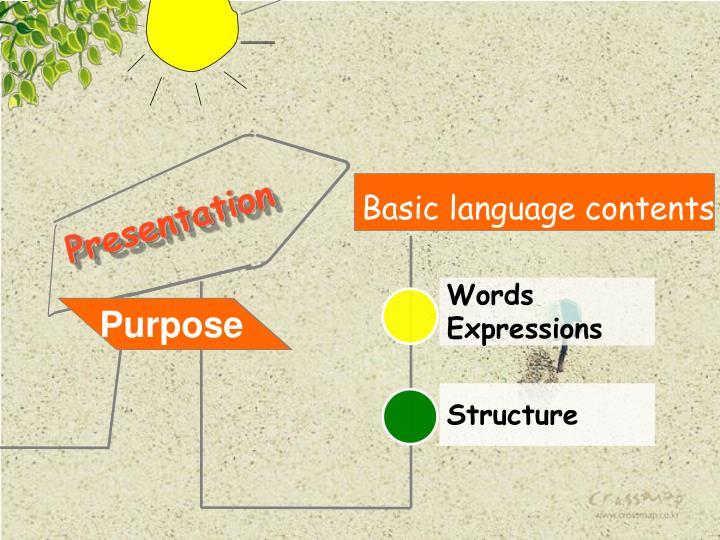 Basic language contents