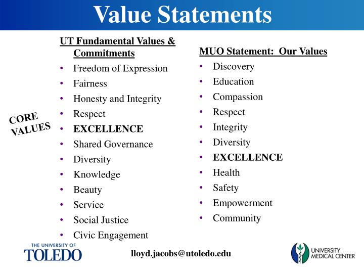 Value Statements