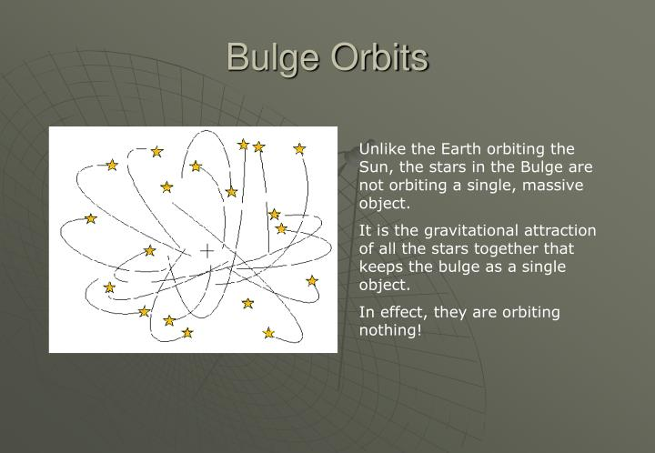 Bulge Orbits
