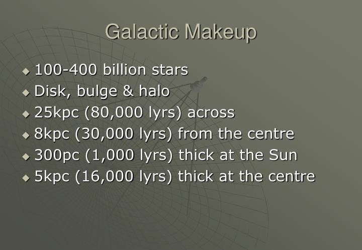 Galactic Makeup