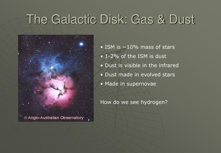 The Galactic Disk: Gas & Dust