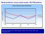 model prediction versus actual results 200 pob platform