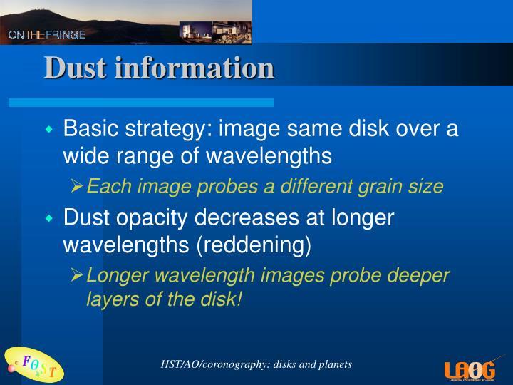 Dust information