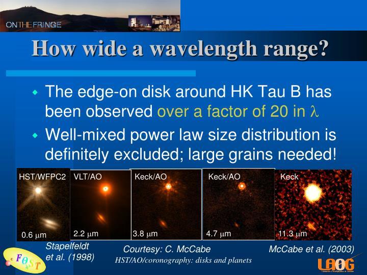 How wide a wavelength range?