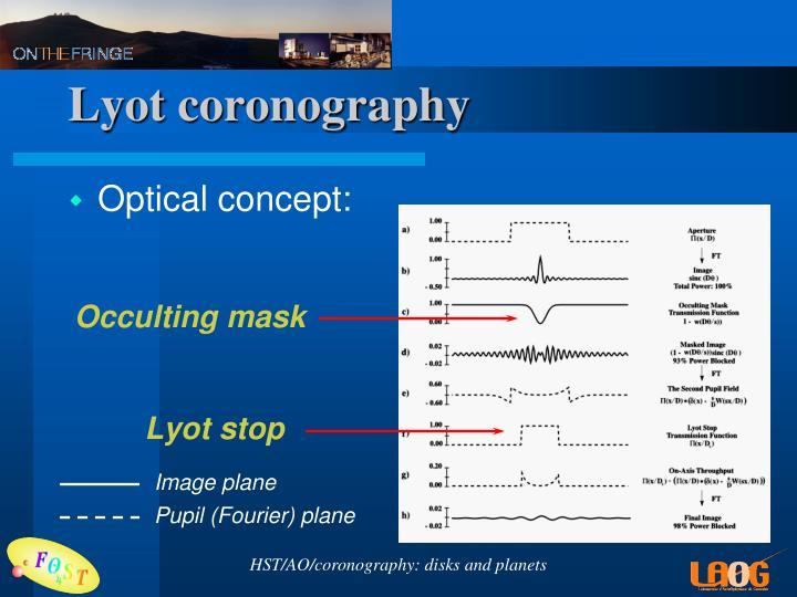 Lyot coronography