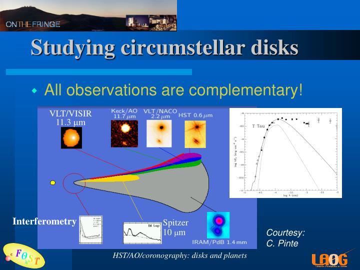 Studying circumstellar disks