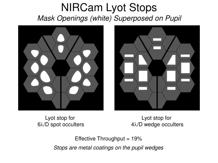 NIRCam Lyot Stops