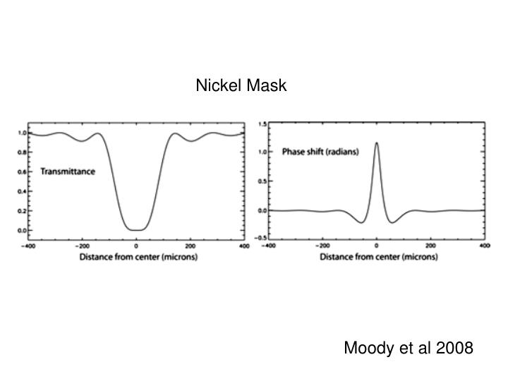 Nickel Mask
