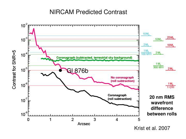 NIRCAM Predicted Contrast