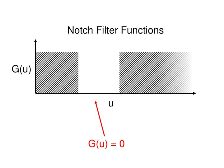 Notch Filter Functions