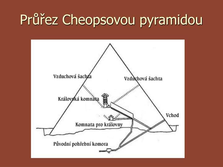Průřez Cheopsovou pyramidou