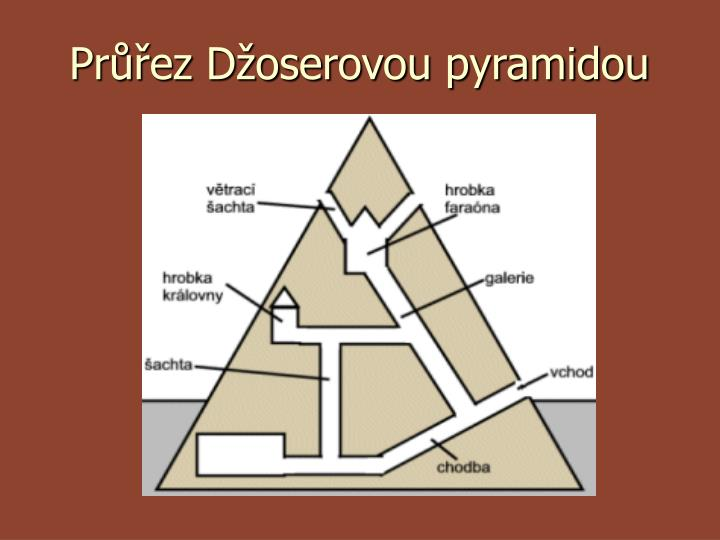 Průřez Džoserovou pyramidou