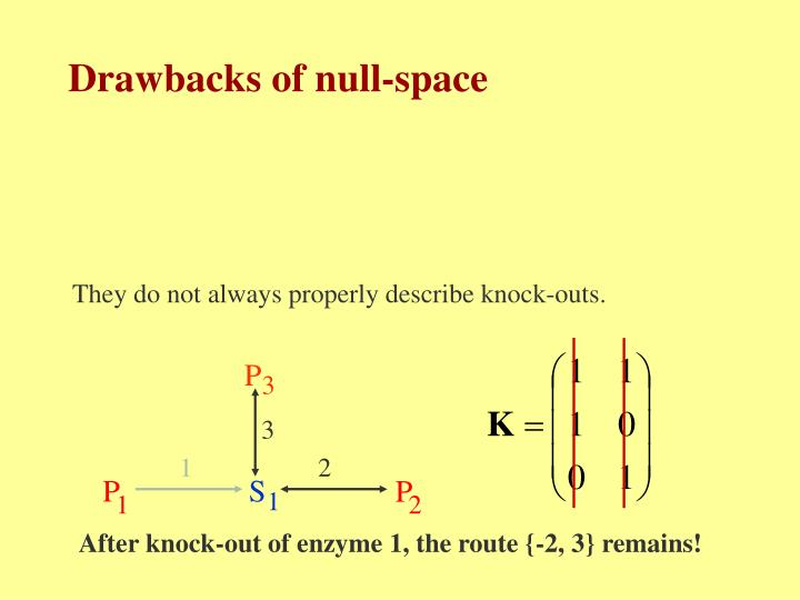 Drawbacks of null-space