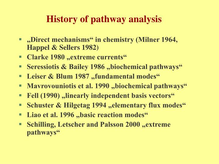 History of pathway analysis