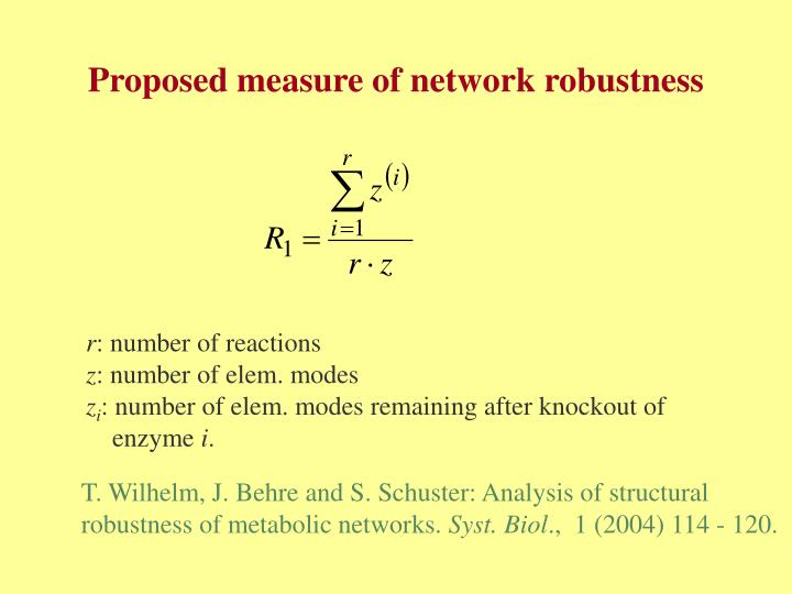 Proposed measure of network robustness