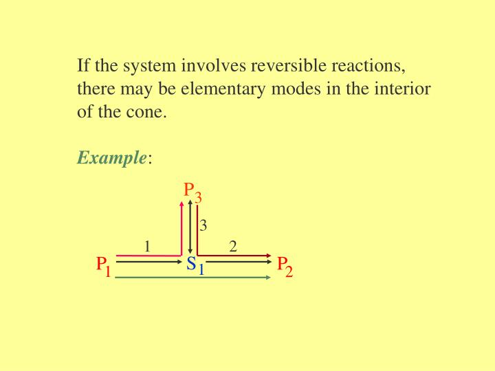 If the system involves reversible reactions,