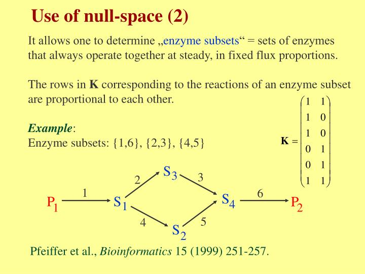 Use of null-space (2)