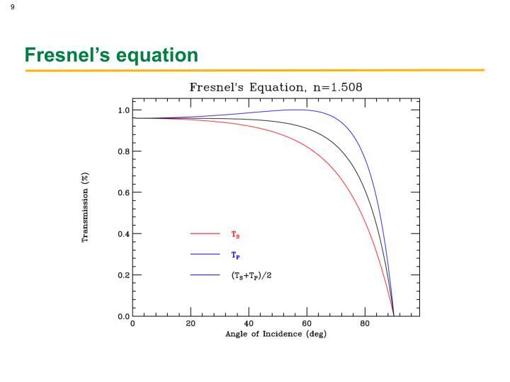 Fresnel's equation