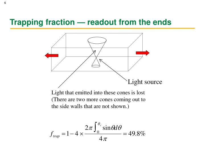 Trapping fraction — readout from the ends