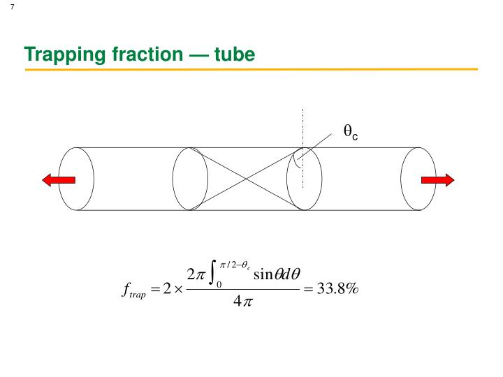 Trapping fraction — tube