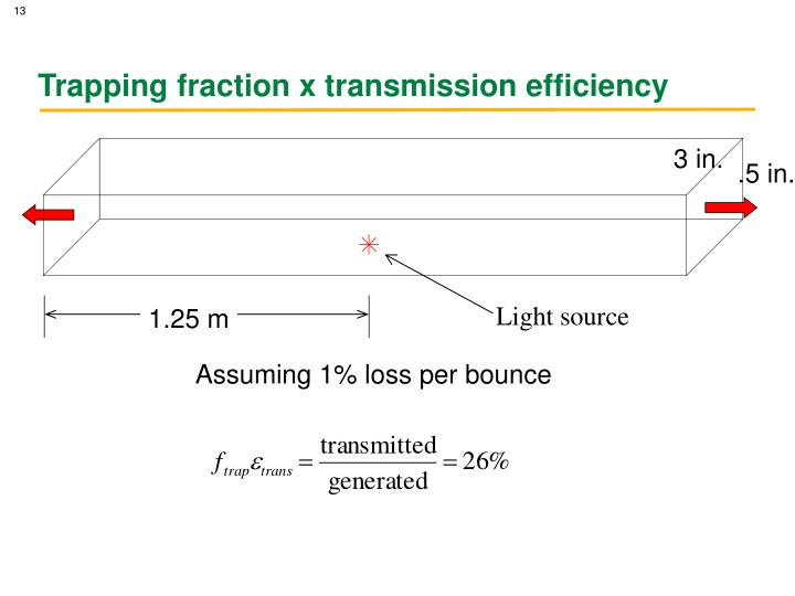 Trapping fraction x transmission efficiency