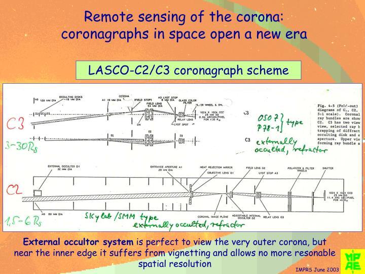 Remote sensing of the corona: