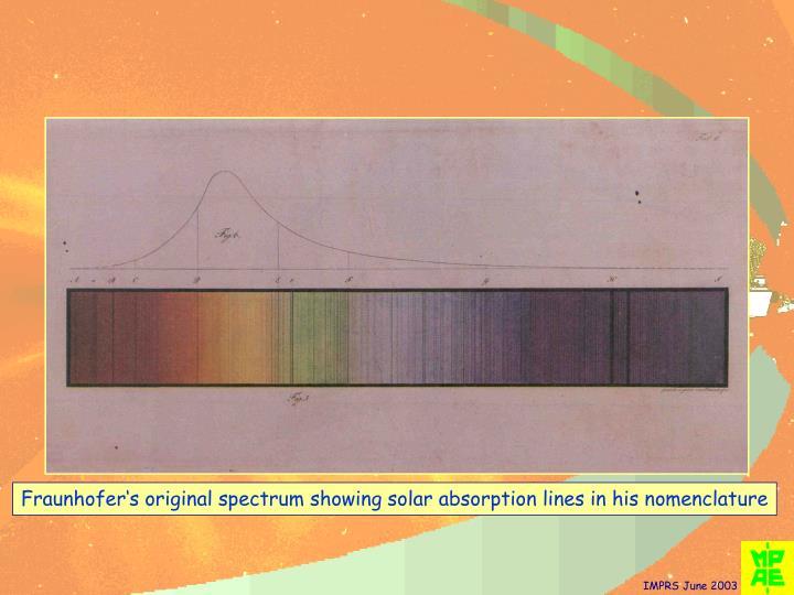 Fraunhofer's original spectrum showing solar absorption lines in his nomenclature