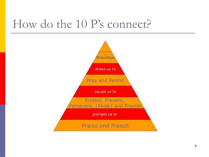 How do the 10 P's connect?